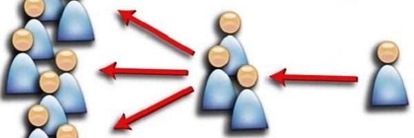 Вирусный маркетинг продвижение сайта продвижение мобильных сайтов